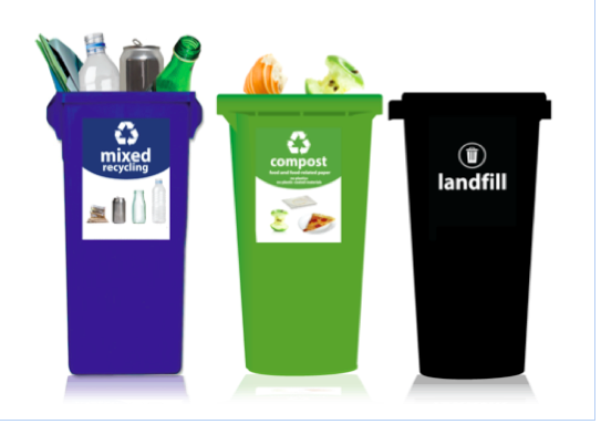 Nyc Business Recycling Co Collection